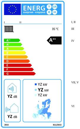 Wir liefern Energielabels für Onlineshop-Betreiber